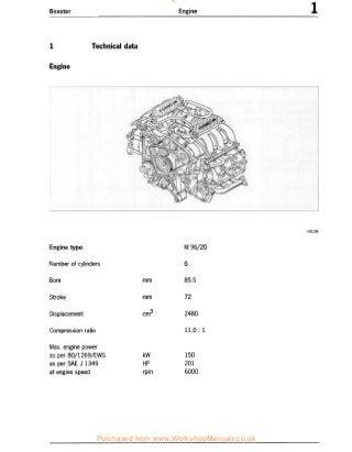 1998 Porsche Boxster 986 Service Repair Manual
