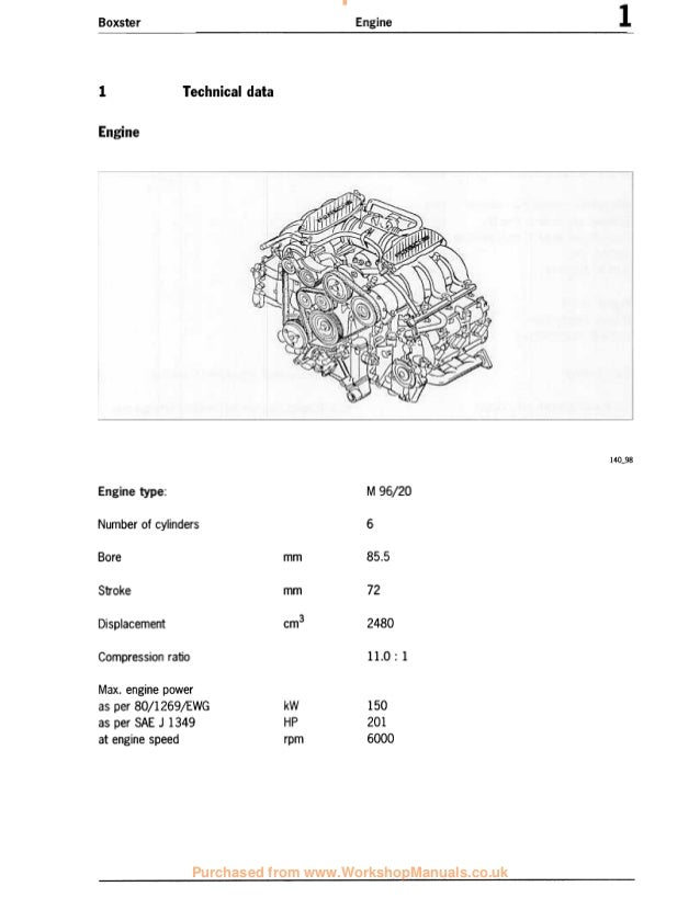 1998 Porsche Boxster 986 Service Repair Manual