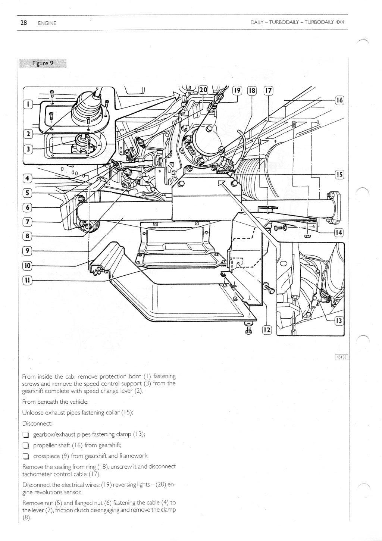 1990 IVECO DAILY 2 Service Repair Manual
