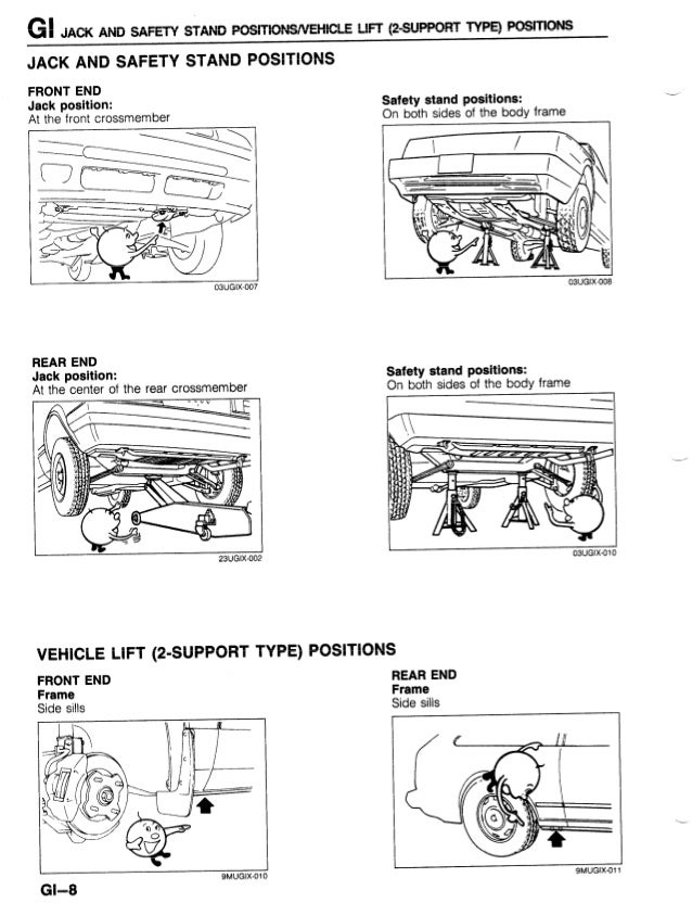 1989 Mazda 323 Stereo Wiring Diagram
