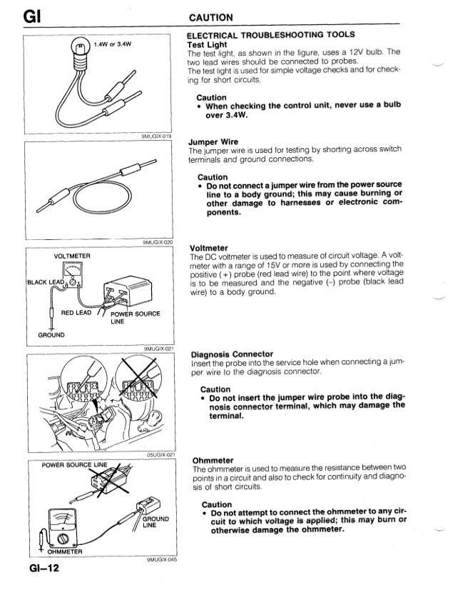 Mazda 323 Ignition Wiring Diagram