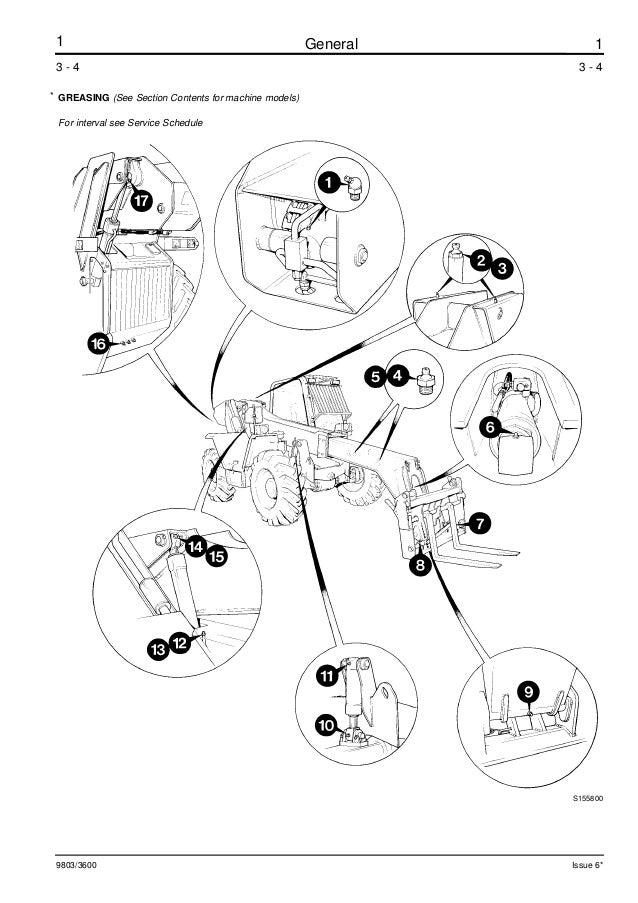 JCB 527-58 TELESCOPIC HANDLER Service Repair Manual ALL