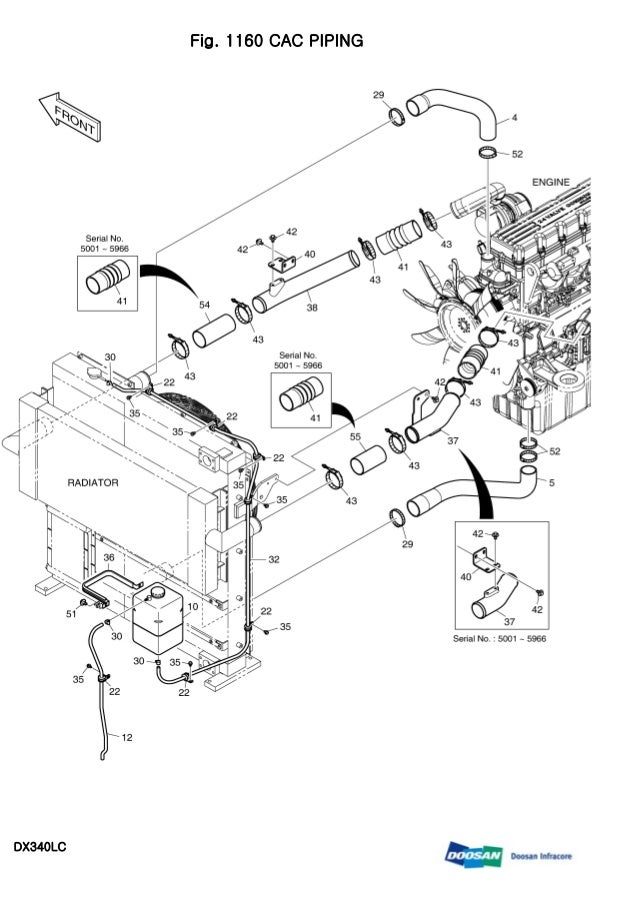 DAEWOO DOOSAN DX340LC CRAWLER EXCAVATOR Service Repair Manual