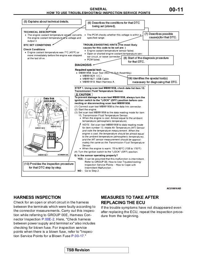 2008 Mitsubishi Lancer Evolution 10 Service Repair Manual