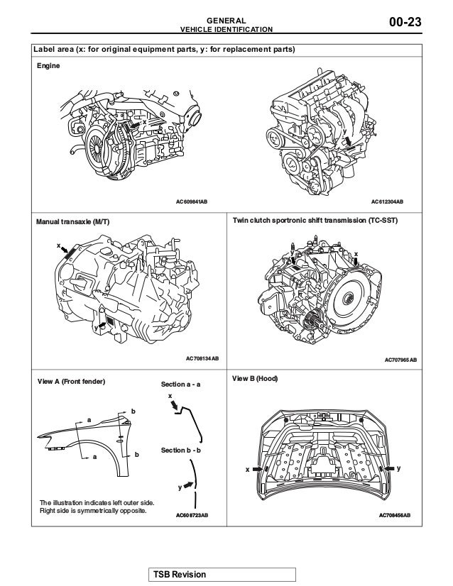 Evo 7 Wiring Diagram Manual