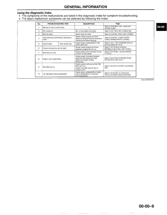 2005 Mazda 3 Service Repair Manual