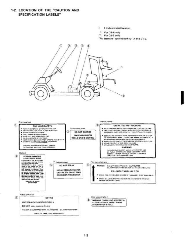 yamaha g1 solenoid wiring diagram f1 f2 a1 a2  u2022 wiring
