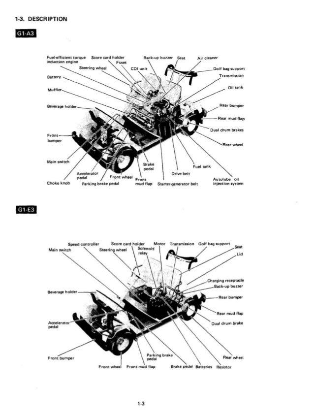 yamaha g1 golf cart clutch diagram wiring schematic diagram Yamaha G1 Golf Cart Clutch Diagram