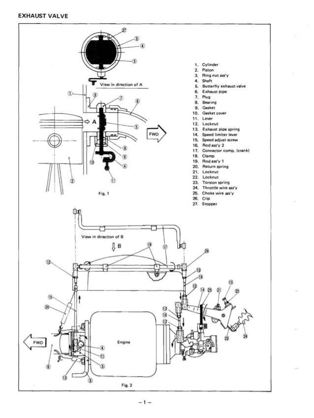 yamaha g1 golf car service repair manual rh slideshare net Yamaha Model G16A Parts yamaha g16 service manual pdf