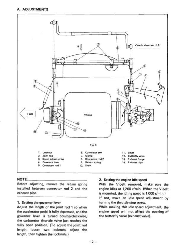 Yamaha G1 Wiring | Wiring Diagram on