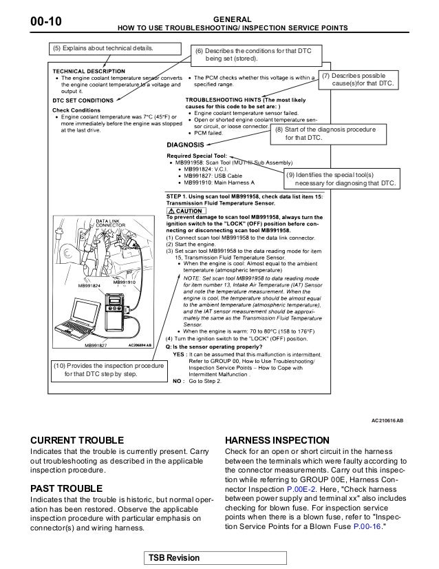 2008 Mitsubishi Eclipse Service Repair Manual on buick enclave wiring harness, hummer h2 wiring harness, chevrolet blazer wiring harness, dodge dakota wiring harness, chevy cobalt wiring harness, dodge journey wiring harness, pontiac sunfire wiring harness, chevy aveo wiring harness, ford e350 wiring harness, honda fit wiring harness, jeep patriot wiring harness, mercury sable wiring harness, kia sportage wiring harness, lexus sc400 wiring harness, ford edge wiring harness, mazda rx7 wiring harness, datsun 510 wiring harness, geo tracker wiring harness, chevy silverado wiring harness,