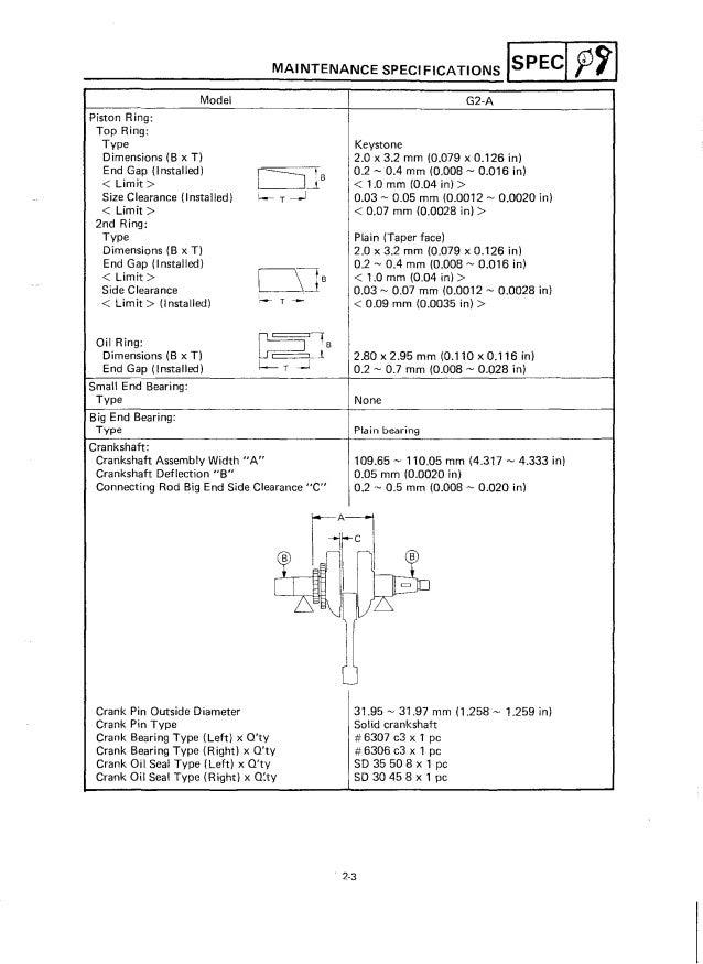 yamaha g2 e golf cart service repair manual rh slideshare net yamaha g2 service manual pdf yamaha g2 golf cart service manual