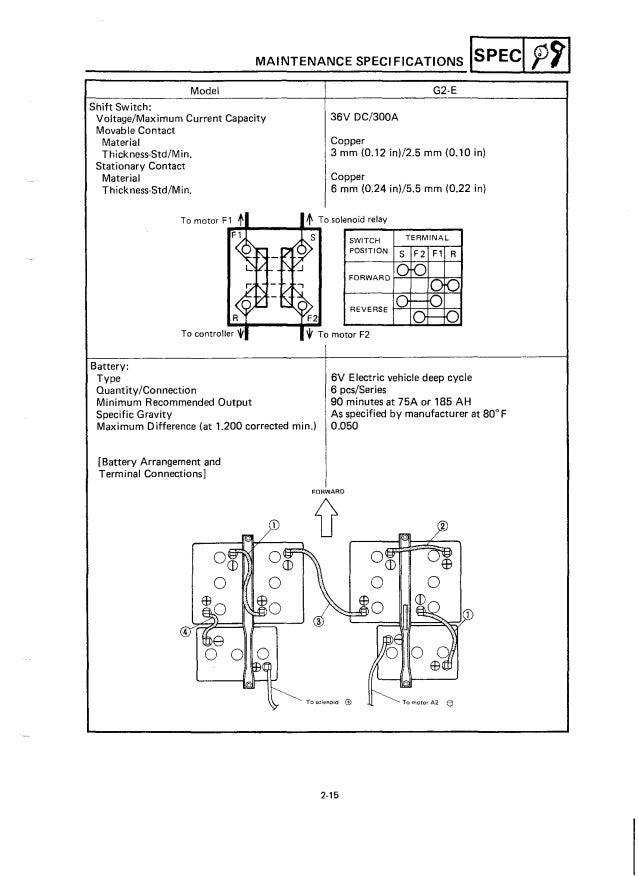 Wiring Diagram For Yamaha G9 Golf Cart Manual Guide