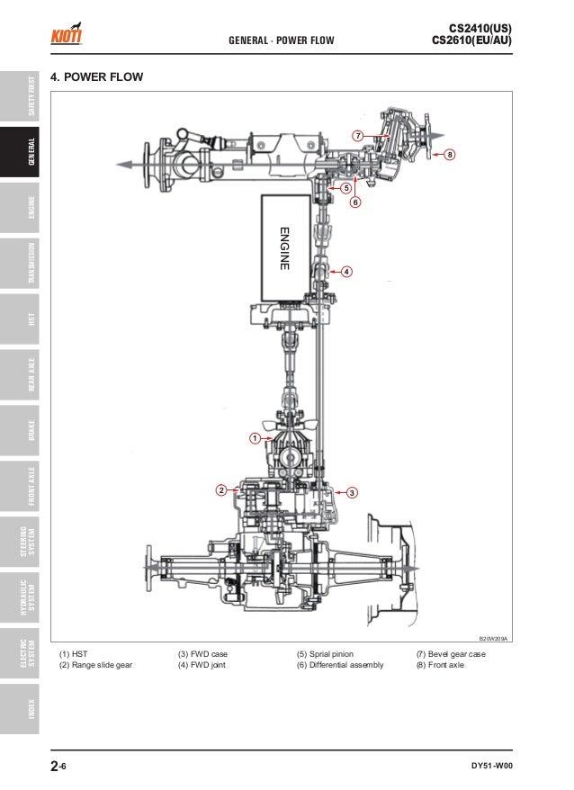 kioti tractor front axle diagram schematic wiring diagram Jinma Tractor Parts Diagram