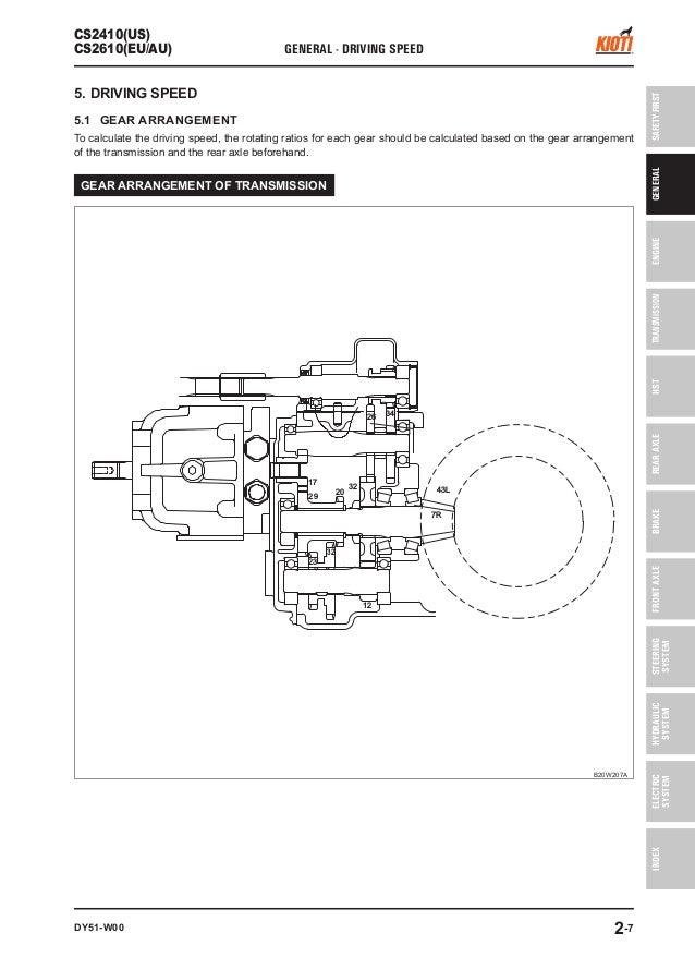 kioti daedong cs2410 us tractor service repair manual 22 638?cb=1531325989 kioti daedong cs2410 (us) tractor service repair manual
