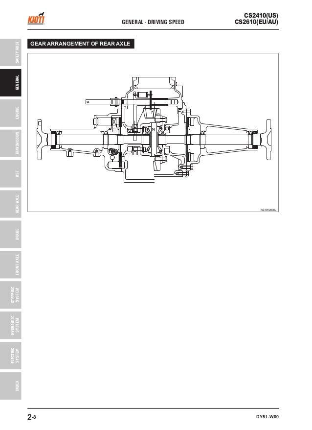 kioti daedong cs2410 (us) tractor service repair manual Kioti Tractor Packages