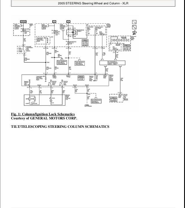[SODI_2457]   2009 Cadillac Xlr Service Repair Manual   Cadillac Xlr Wiring Diagrams      SlideShare