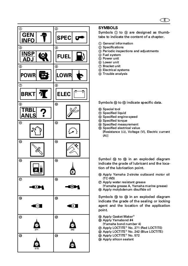 YAMAHA 225DETO OUTBOARD Service Repair Manual L: 450255
