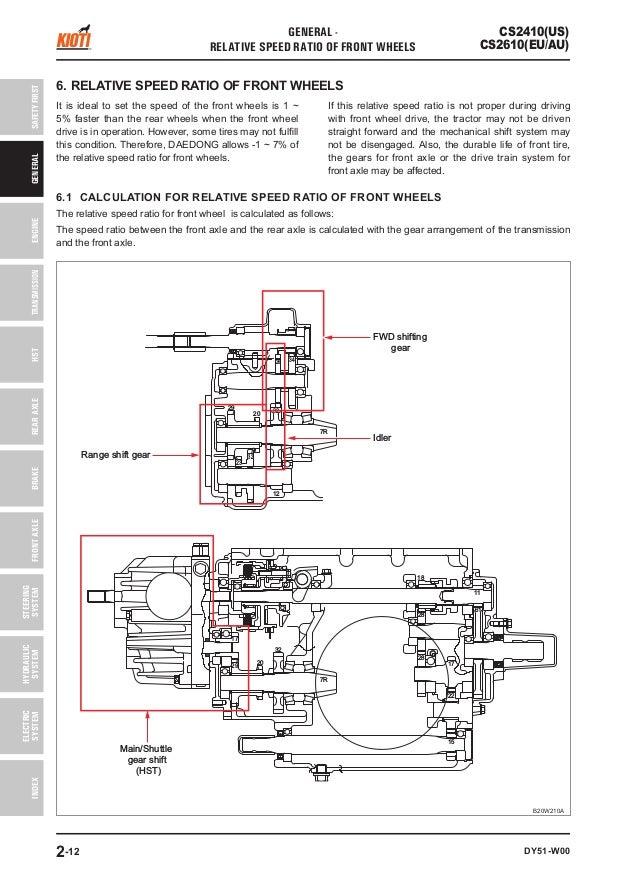 kioti daedong cs2610 euau tractor service repair manual 27 638?cb\\\\\\\=1531677988 kioti tractor wiring diagram wiring diagram data