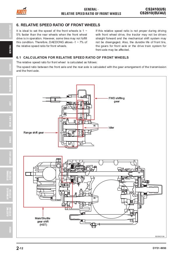 kioti daedong cs2610 euau tractor service repair manual 27 638?cb\\\=1531677988 kioti engine diagram wiring diagram for you