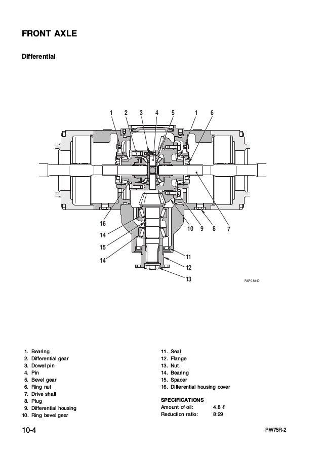 Komatsu PW75R-2 Hydraulic Excavator Service Repair Manual
