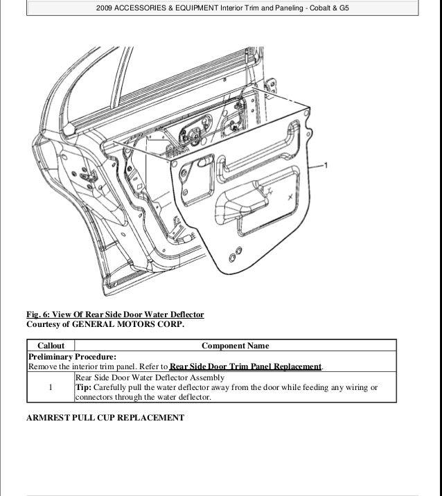 Wiring Diagram For 2008 Chevrolet Cobalt