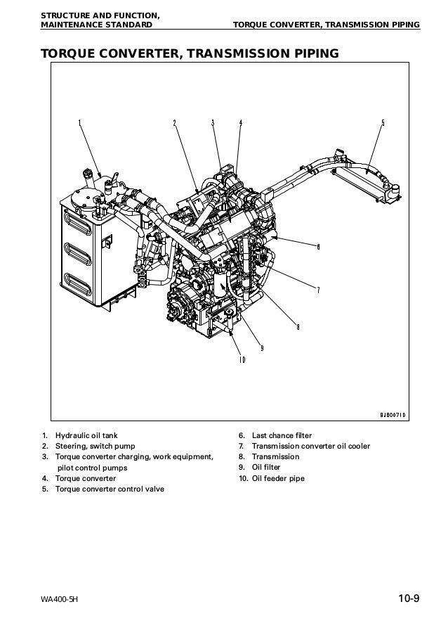 Komatsu WA400-5H Wheel Loader Service Repair Manual SN