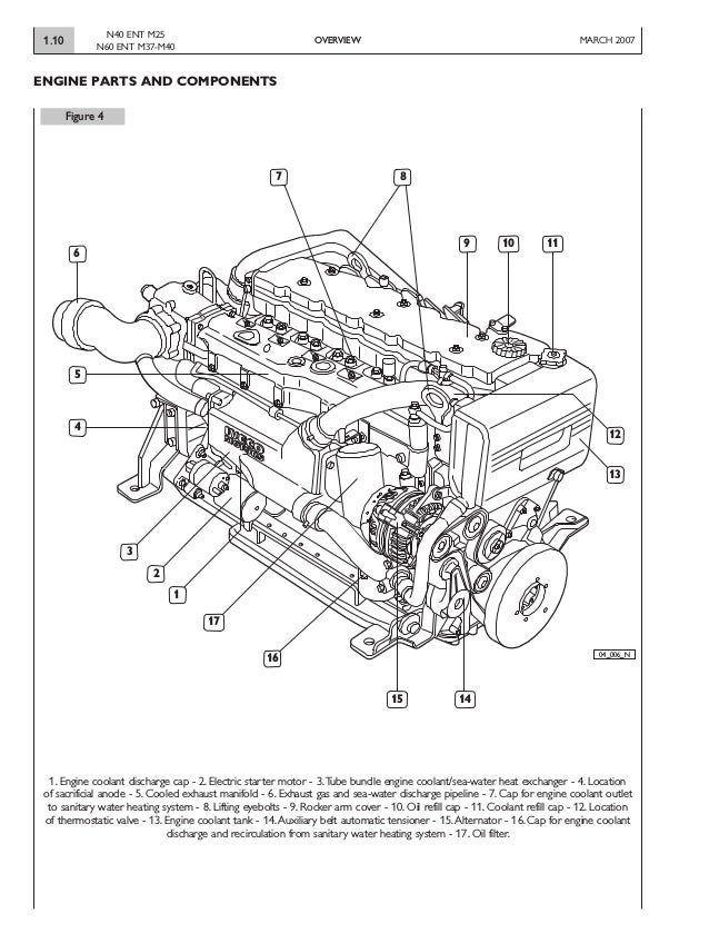 Iveco NEF Engine(N60 ENT M37) Service Repair Manual
