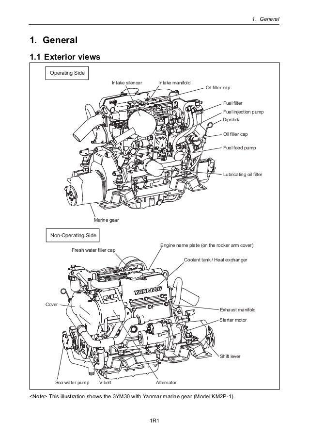 Yanmar 3YM20 Marine Diesel Engine Service Repair Manual