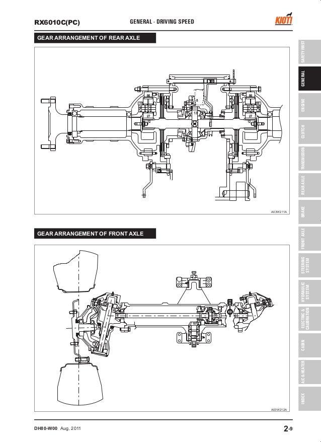 kioti daedong rx6010pc tractor service repair manual Kioti Tractor Packages