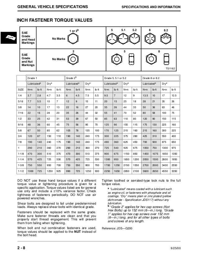 JOHN DEERE LT133 LAWN GARDEN TRACTOR Service Repair Manual