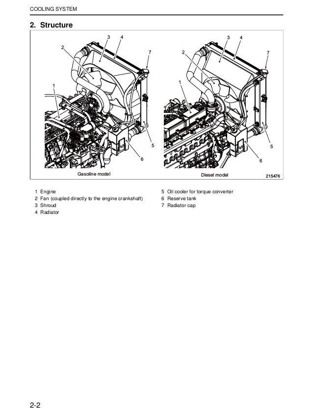 Mitsubishi FD40N Forklift Trucks Service Repair Manual SN