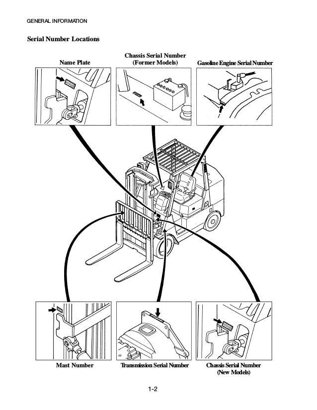 Caterpillar Cat GC40K Forklift Lift Trucks Service Repair