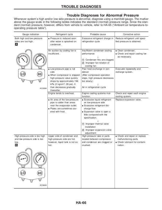 2001 infiniti q45 service repair manual rh slideshare net 2001 infiniti q45 owner's manual 2001 Infiniti QX4