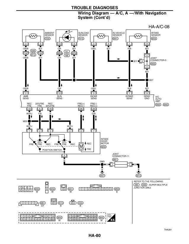 Infiniti Wiring Diagrams