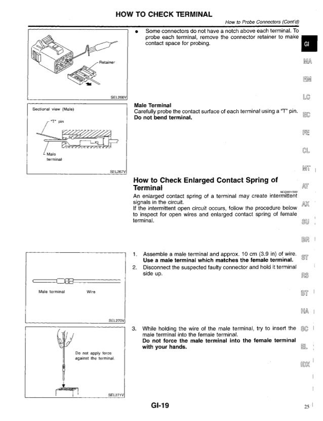 1999 infiniti g20 service repair manual rh slideshare net Infiniti G20t Sweet 2002 Infiniti