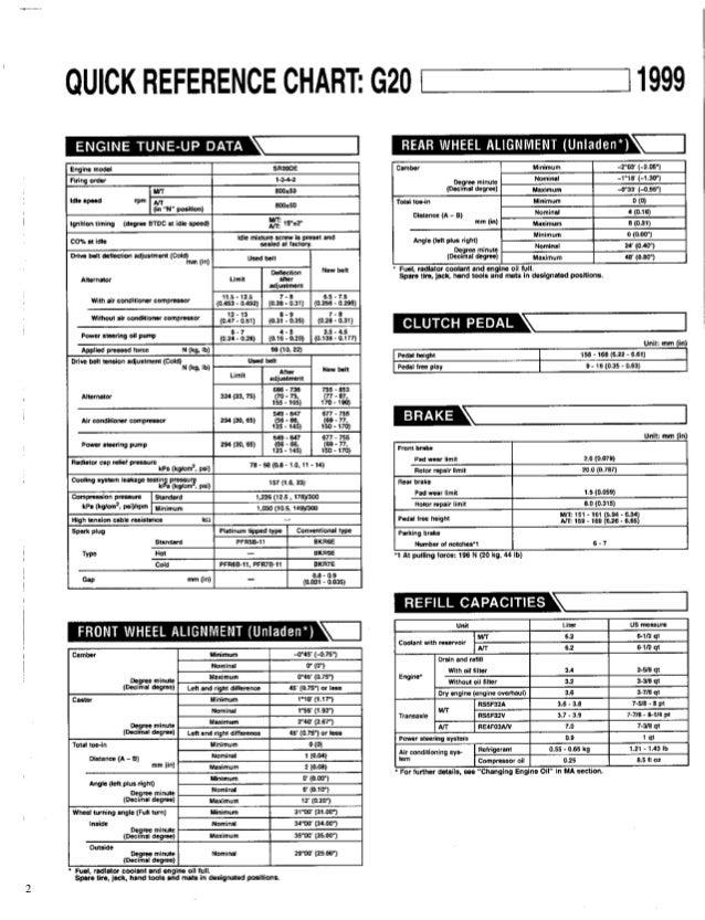 1999 infiniti g20 service repair manual rh slideshare net 1999 infiniti g20 service manual 1999 infiniti g20 repair manual pdf