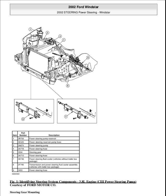 2002 FORD WINDSTAR Service Repair Manual