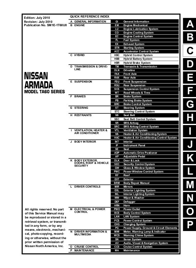 DIAGRAM] Wiring Diagram For 2010 Nissan Armada FULL Version HD Quality Nissan  Armada - WIGGERSDIAGRAM.HAPPYSCHOOLMILANO.ITHappy School Milano