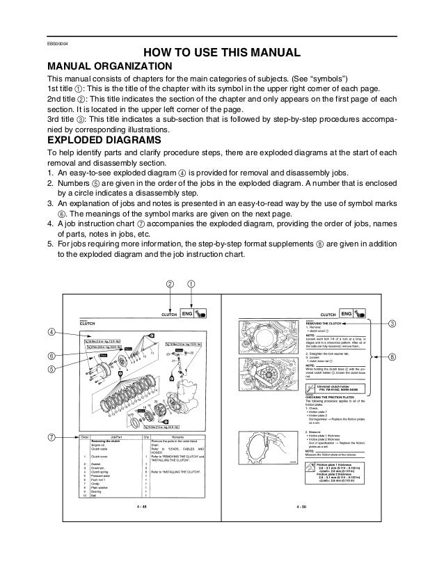 2003 yamaha yfz 450 service repair manual rh slideshare net 2009 yamaha yfz 450 service manual yamaha yfz450r repair manual