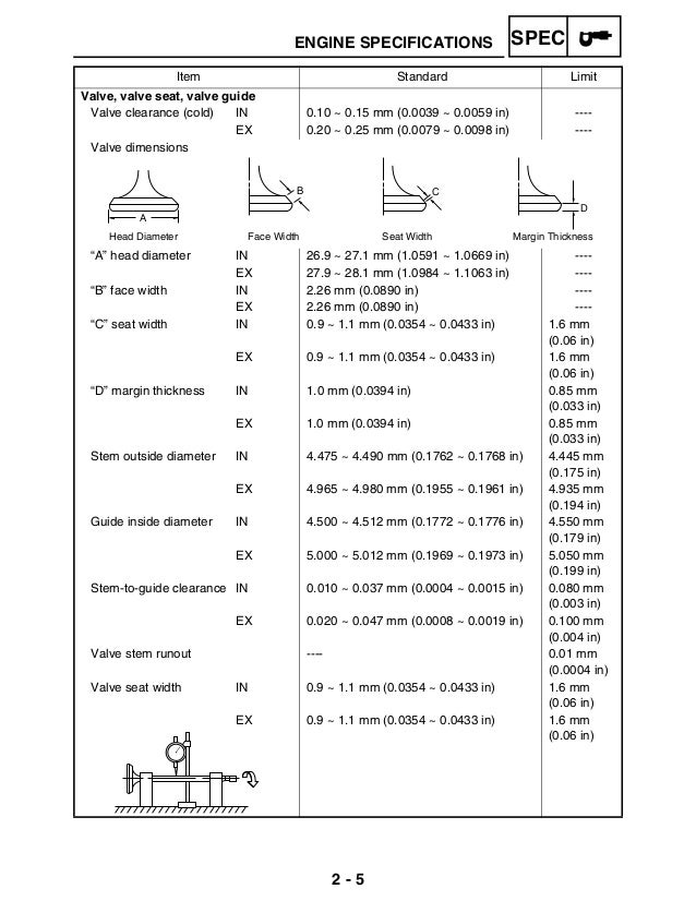 2003 yamaha yfz 450 service repair manual rh slideshare net yfz 450 service manual download yfz450 service manual free
