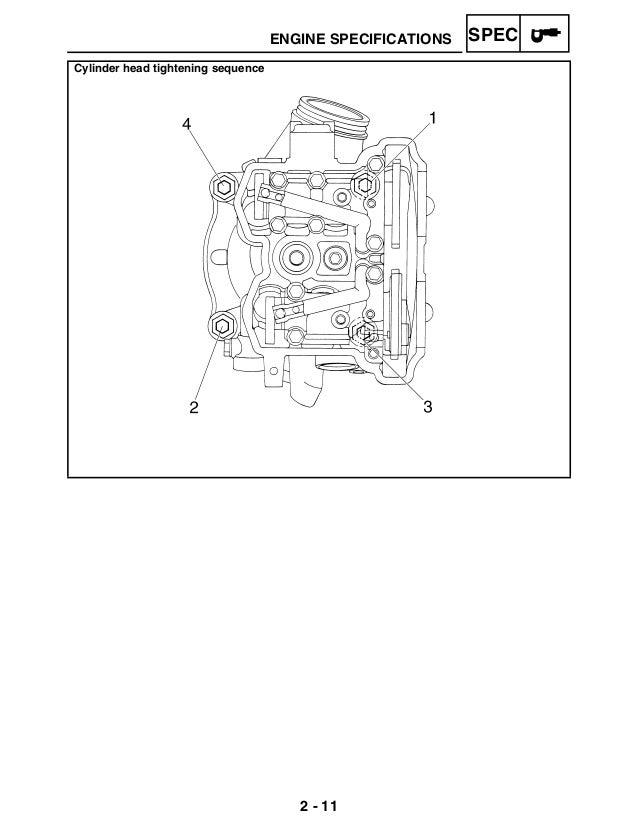 2003 yamaha yfz 450 service repair manual yamaha 400 engine yamaha 450 engine diagram #15