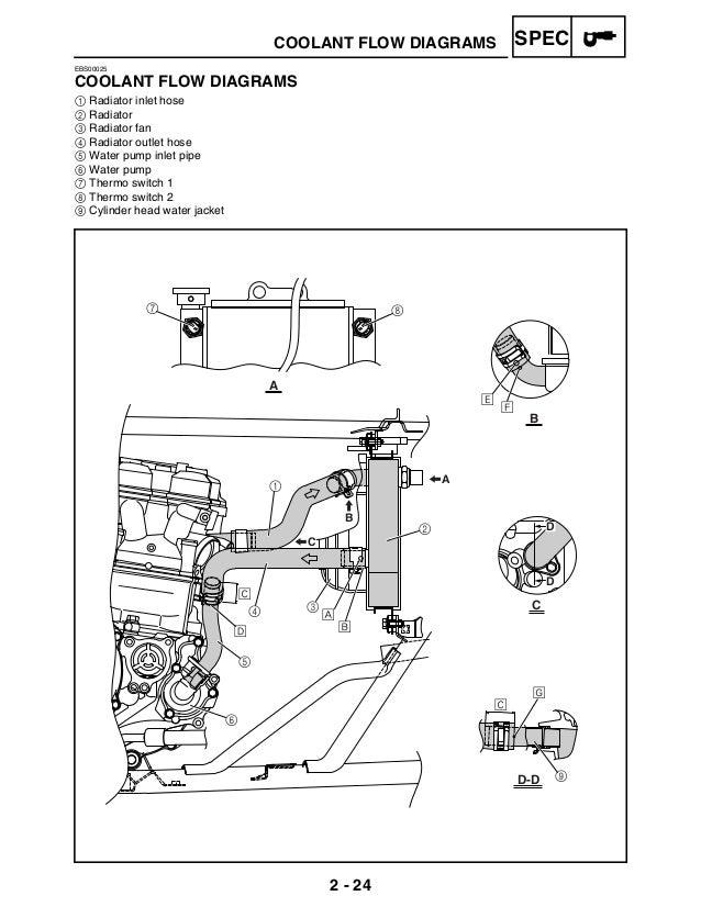 2006 Yfz 450 Engine Diagram - All Wiring Diagram