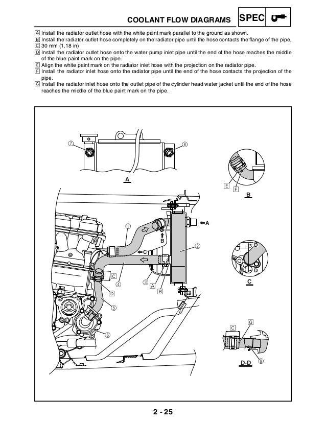 Yfz 450 Schematic | Wiring Diagram Yfz Wiring Harness Diagram on