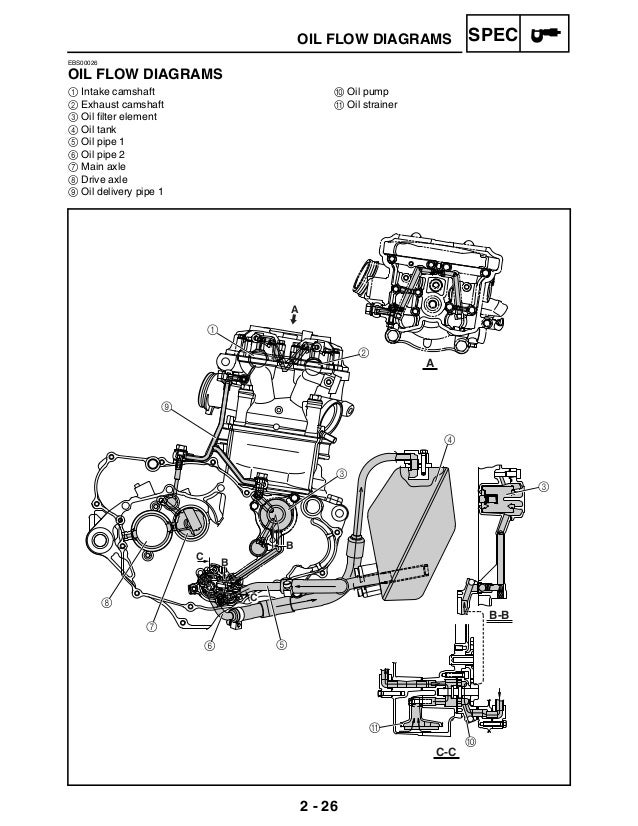 Yamaha Yfz 450 Engine Diagram All About Wiring Diagrams | #1 Wiring