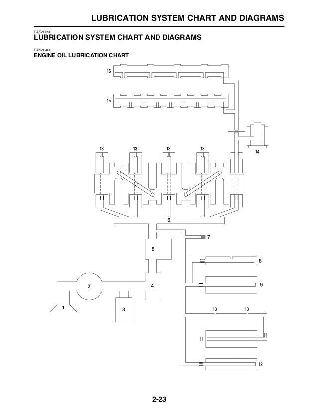 2009 yamaha fz1 fzs1000 service repair manual rh slideshare net 2003 Yamaha FZ1 2014 Yamaha FZ1