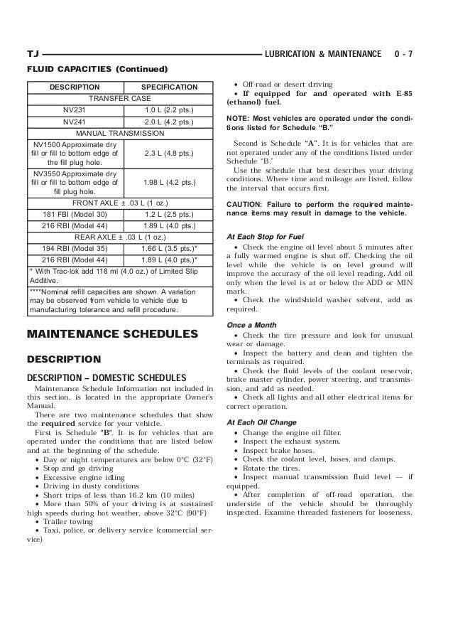 2004 JEEP WRANGLER Service Repair Manual