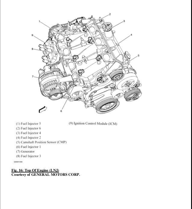 2006 pontiac torrent service repair manual rh slideshare net