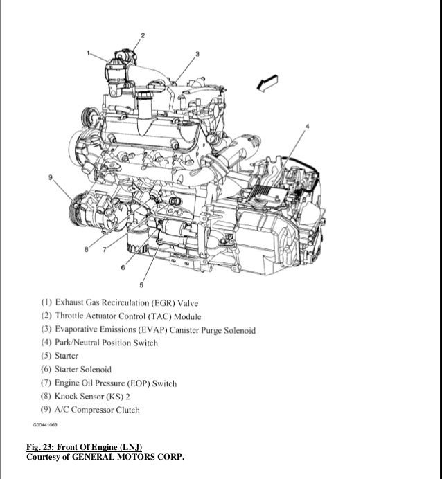 2006 Pontiac Torrent Service Repair Manualrhslideshare: 2007 Pontiac Torrent Engine Schematic At Elf-jo.com