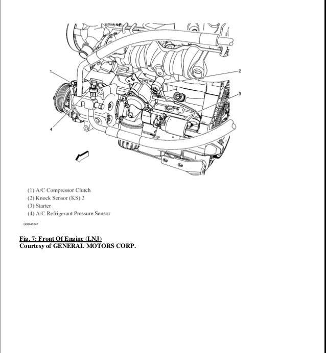 2006 pontiac torrent service repair manual rh slideshare net RCA Stereo Manuals
